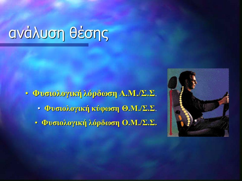 ανάλυση θέσης Φυσιολογική λόρδωση Α.Μ./Σ.Σ.