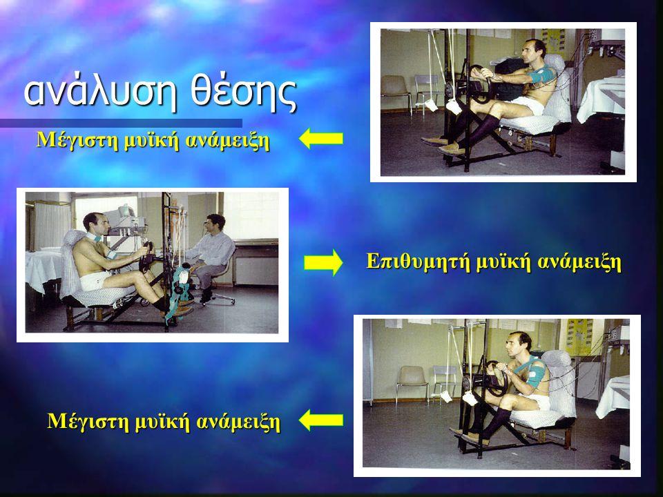 ανάλυση θέσης Μέγιστη μυϊκή ανάμειξη Επιθυμητή μυϊκή ανάμειξη