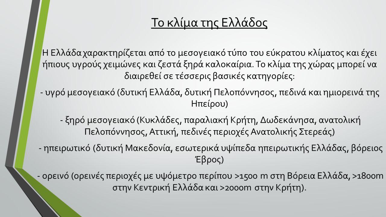 Το κλίμα της Ελλάδος