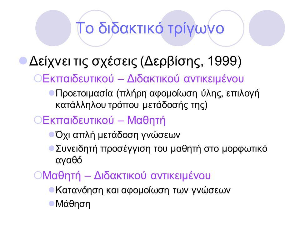 Το διδακτικό τρίγωνο Δείχνει τις σχέσεις (Δερβίσης, 1999)