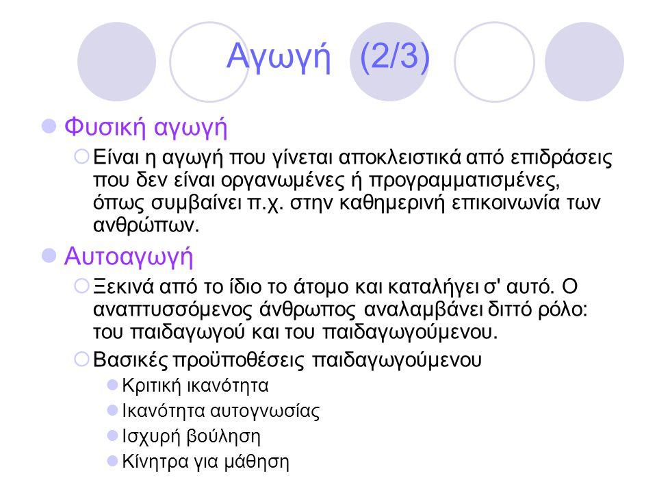 Αγωγή (2/3) Φυσική αγωγή Αυτοαγωγή