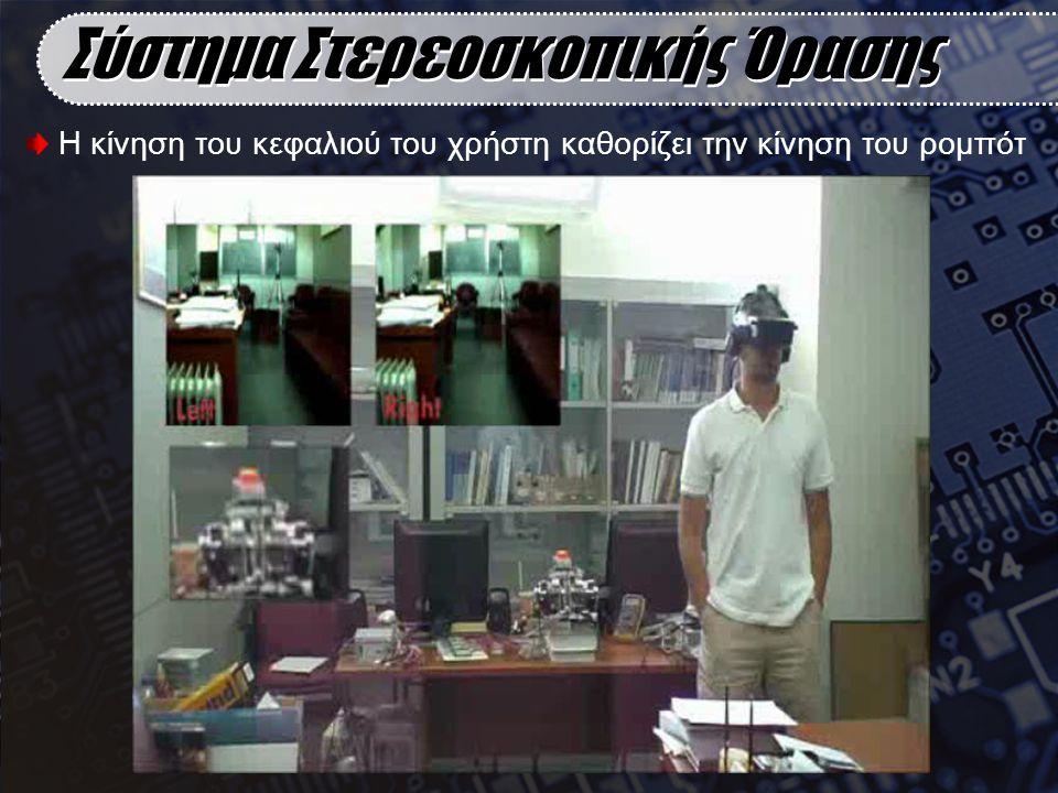 Σύστημα Στερεοσκοπικής Όρασης