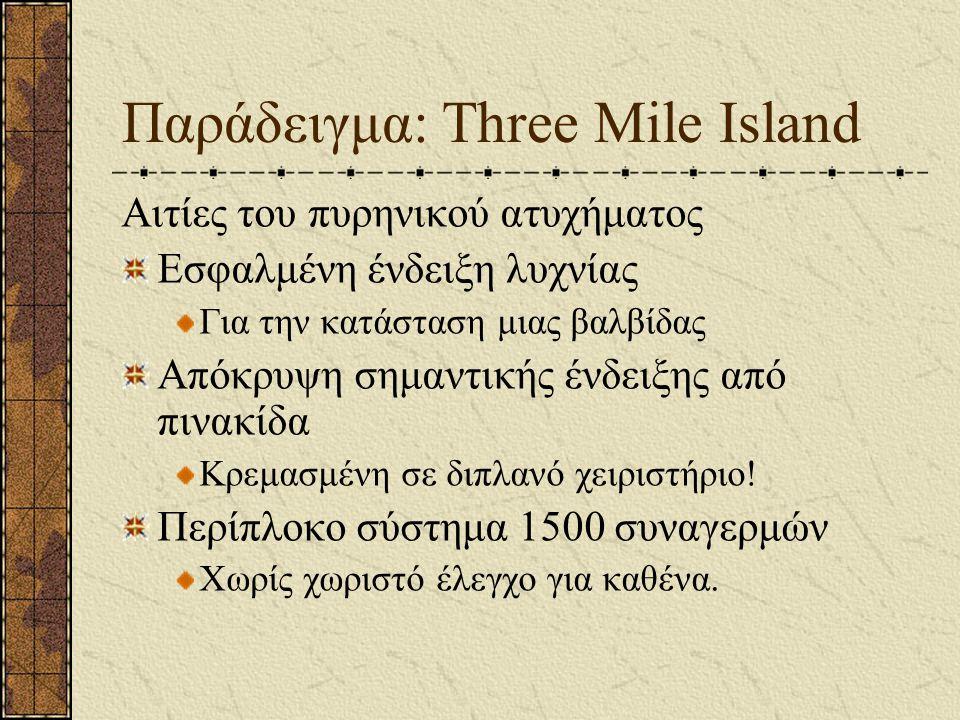 Παράδειγμα: Three Mile Island