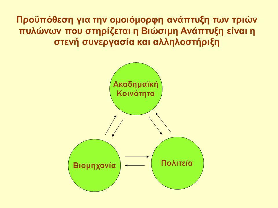 Προϋπόθεση για την ομοιόμορφη ανάπτυξη των τριών πυλώνων που στηρίζεται η Βιώσιμη Ανάπτυξη είναι η στενή συνεργασία και αλληλοστήριξη