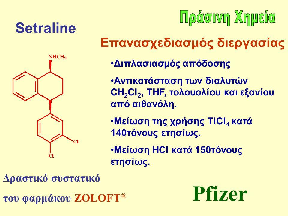 Pfizer Setraline Επανασχεδιασμός διεργασίας Πράσινη Χημεία