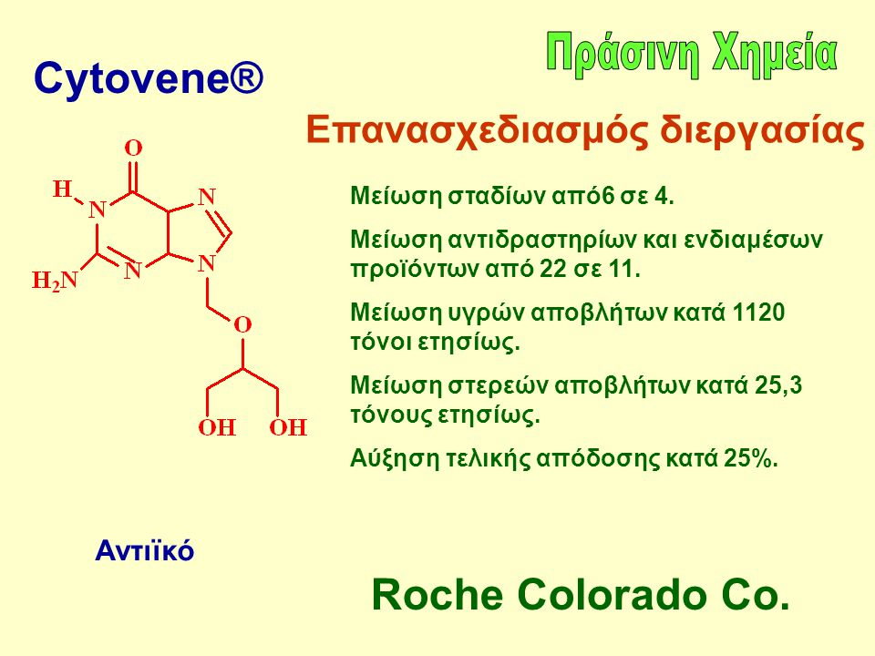 Cytovene® Roche Colorado Co. Επανασχεδιασμός διεργασίας Πράσινη Χημεία