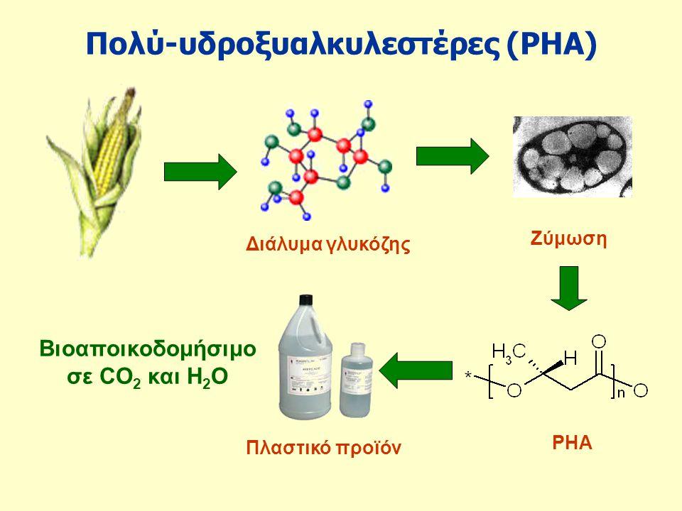 Πολύ-υδροξυαλκυλεστέρες (PHA) Βιοαποικοδομήσιμο σε CO2 και H2O