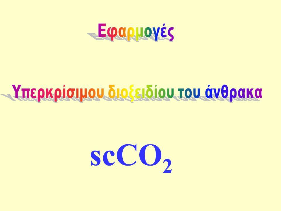 Υπερκρίσιμου διοξειδίου του άνθρακα