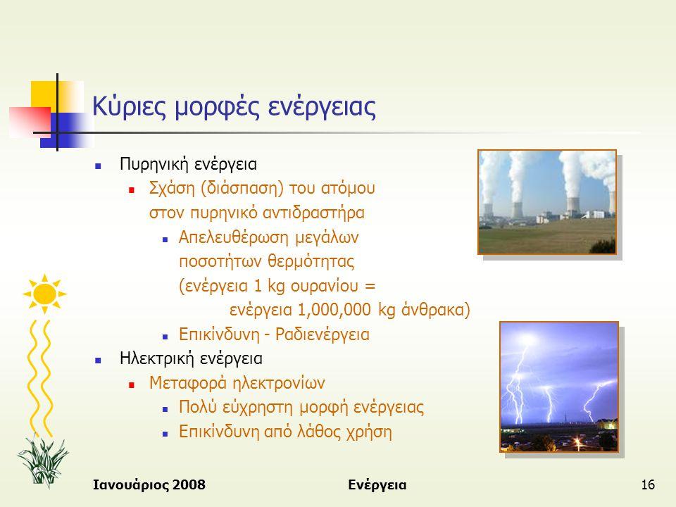 Κύριες μορφές ενέργειας