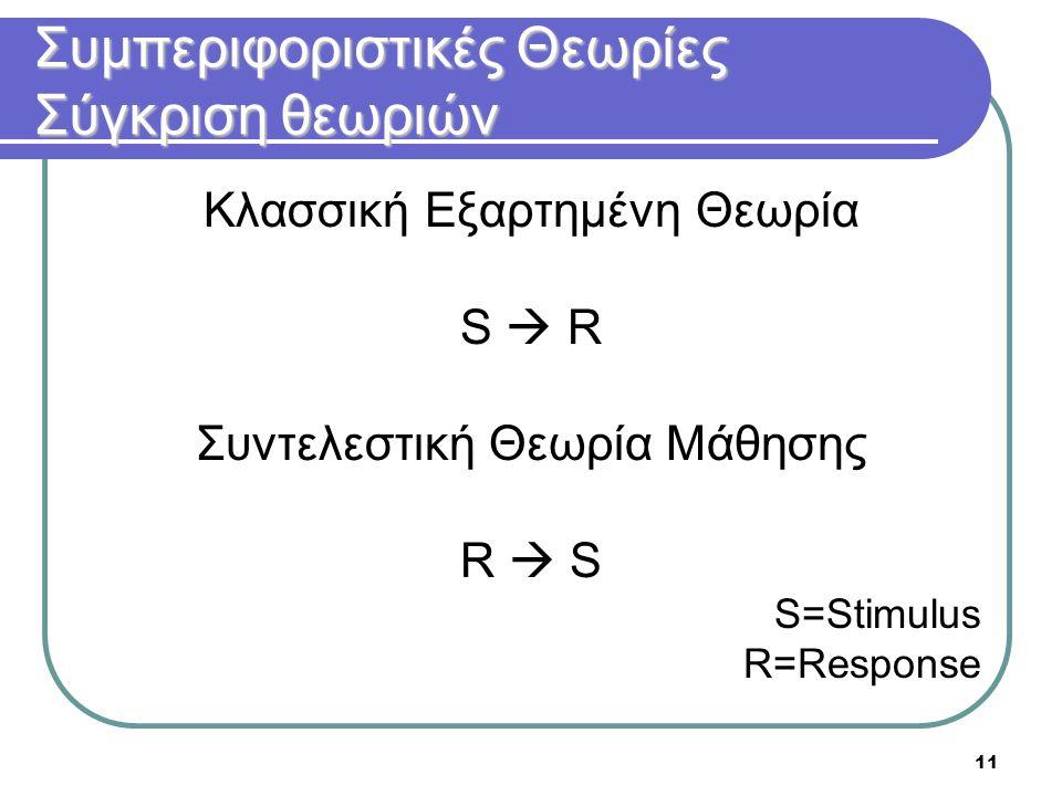 Συμπεριφοριστικές Θεωρίες Σύγκριση θεωριών