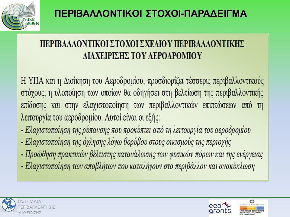 ΠΕΡΙΒΑΛΛΟΝΤΙΚΟΙ ΣΤΟΧΟΙ-ΠΑΡΑΔΕΙΓΜΑ