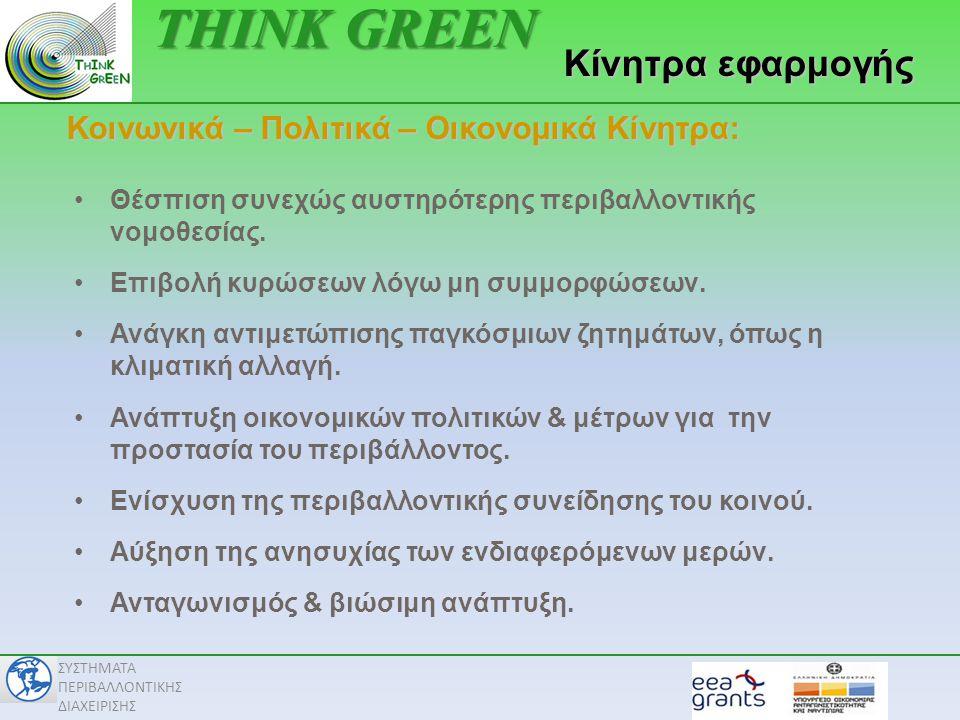 THINK GREEN Κίνητρα εφαρμογής