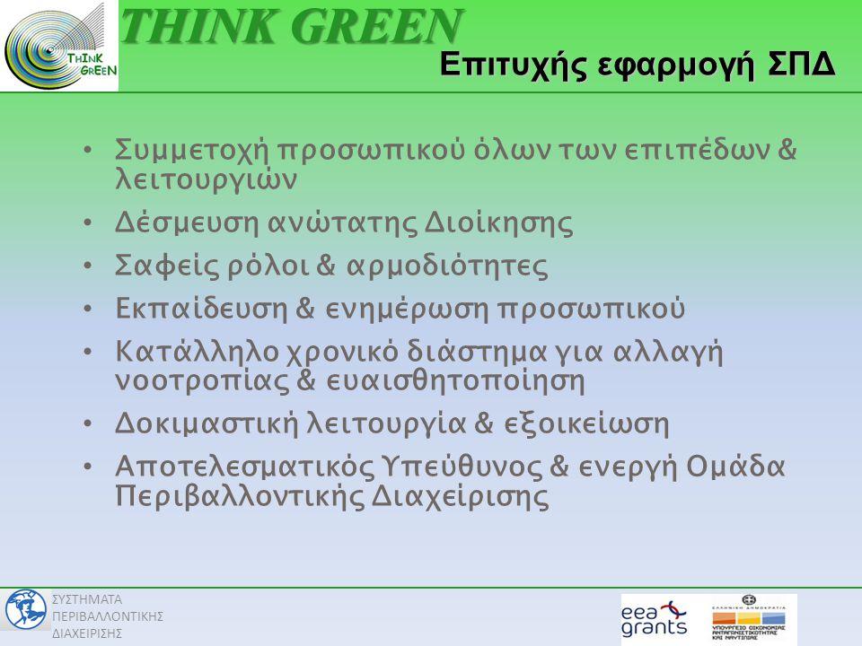 THINK GREEN Επιτυχής εφαρμογή ΣΠΔ