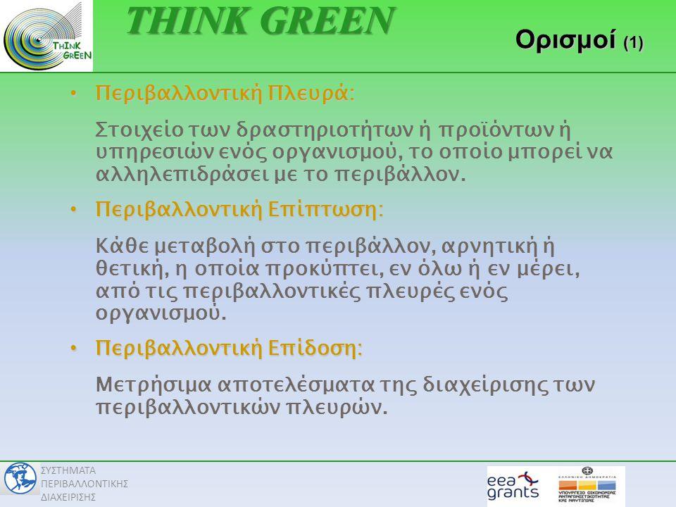 THINK GREEN Ορισμοί (1) Περιβαλλοντική Πλευρά: