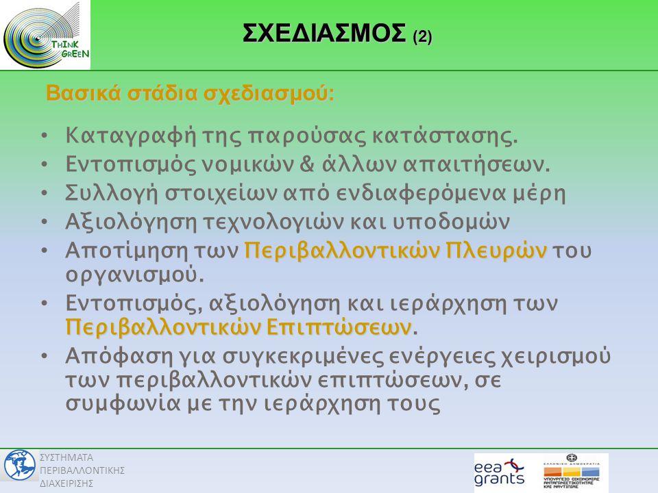 ΣΧΕΔΙΑΣΜΟΣ (2) Βασικά στάδια σχεδιασμού: