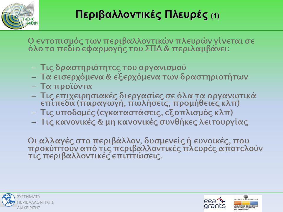 Περιβαλλοντικές Πλευρές (1)