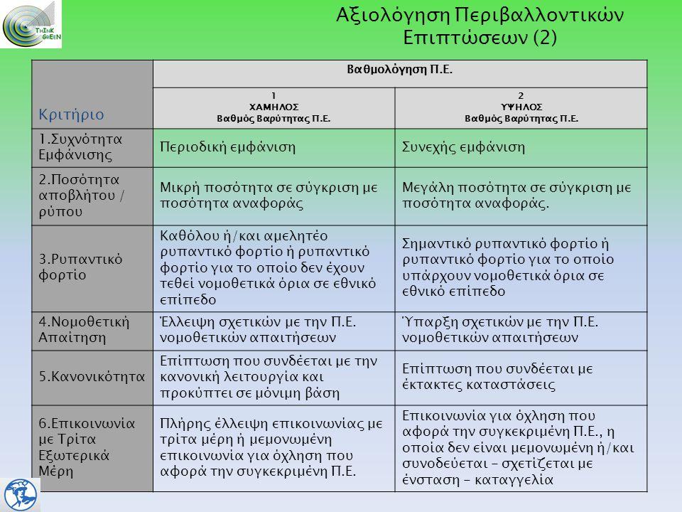 Αξιολόγηση Περιβαλλοντικών Επιπτώσεων (2)
