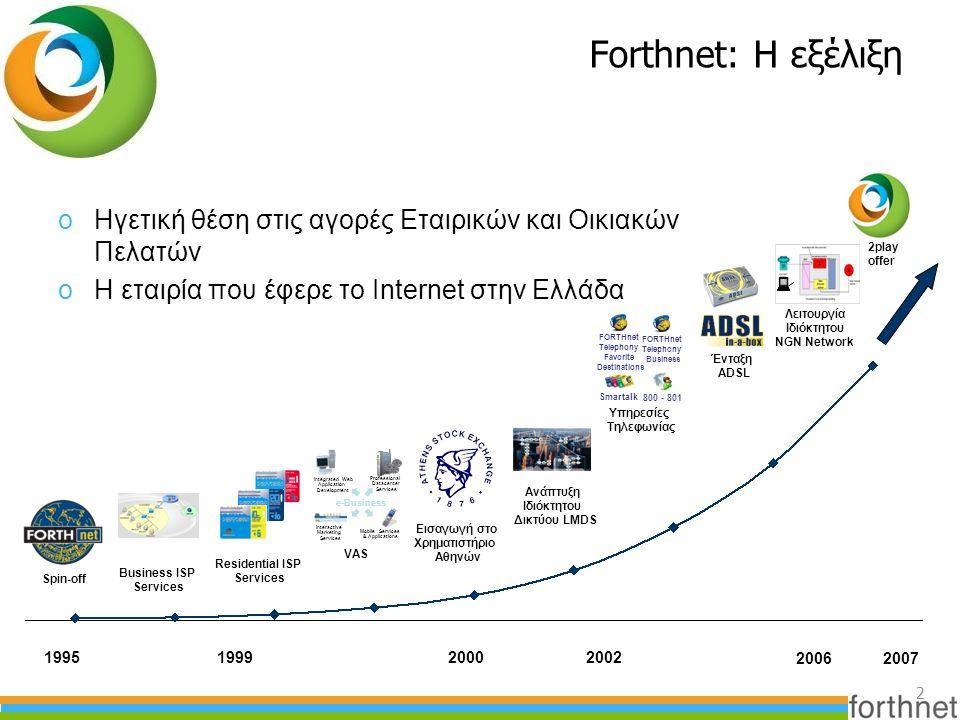Forthnet: Η εξέλιξη Ηγετική θέση στις αγορές Εταιρικών και Οικιακών Πελατών. Η εταιρία που έφερε το Internet στην Ελλάδα.