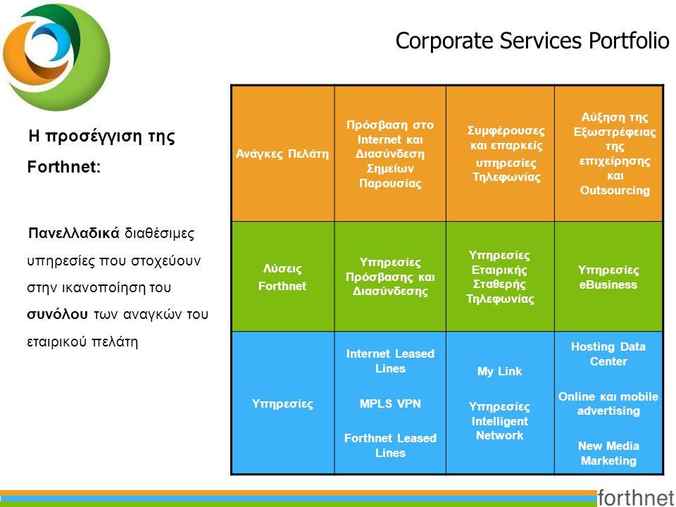 Corporate Services Portfolio