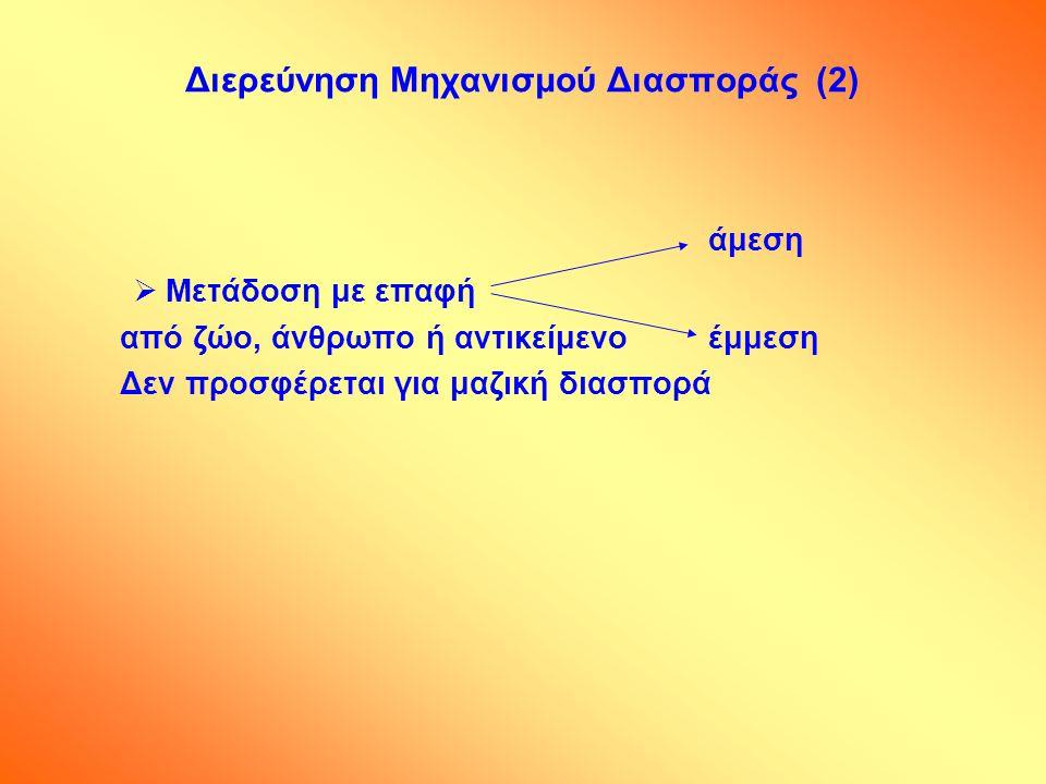 Διερεύνηση Μηχανισμού Διασποράς (2) άμεση