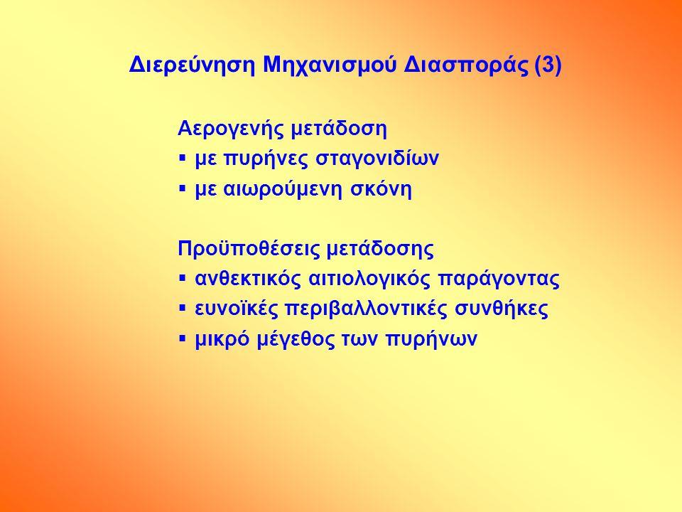 Διερεύνηση Μηχανισμού Διασποράς (3)