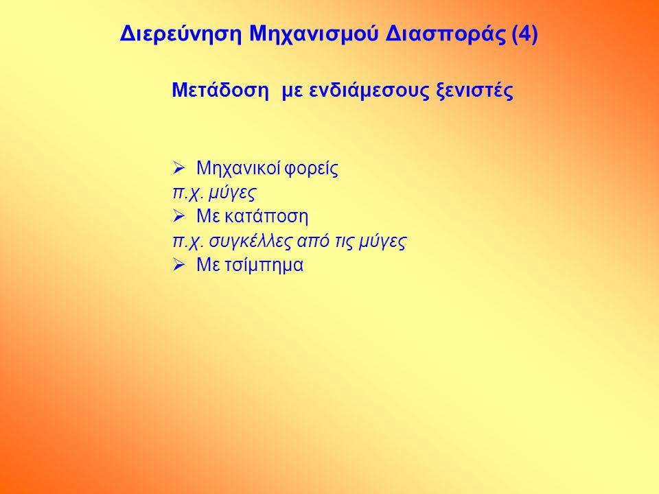 Διερεύνηση Μηχανισμού Διασποράς (4)