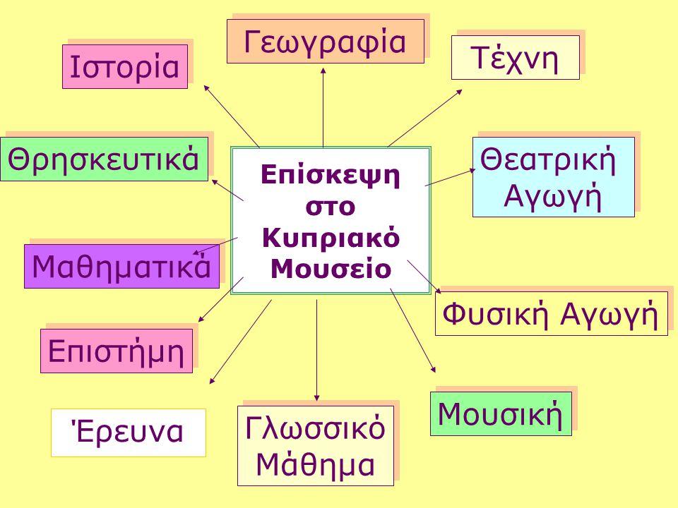 Επίσκεψη στο Κυπριακό Μουσείο