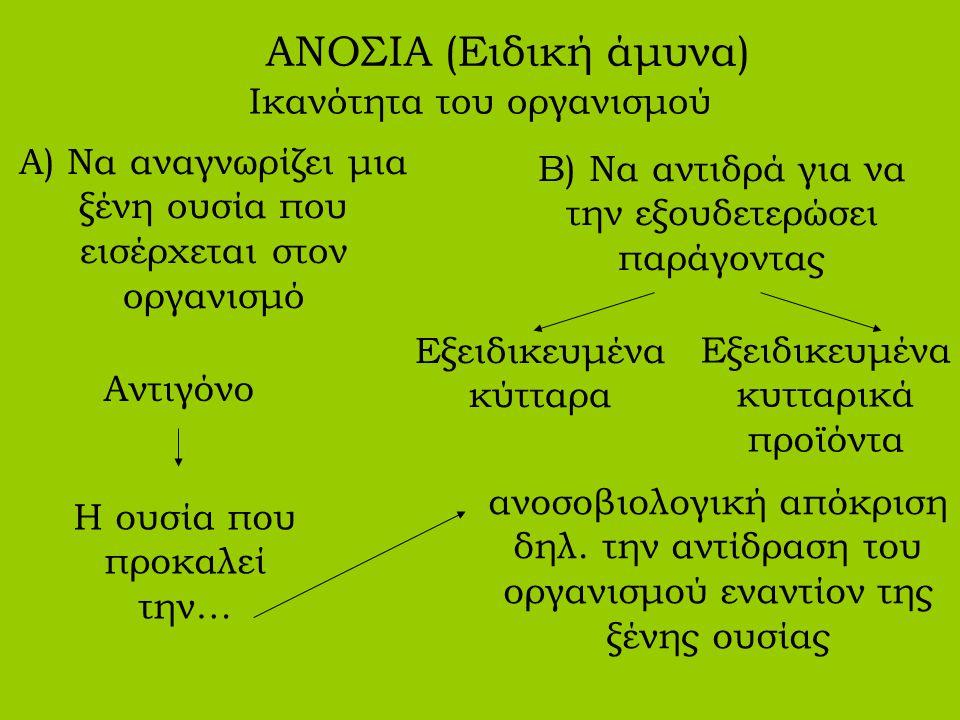 ΑΝΟΣΙΑ (Ειδική άμυνα) Ικανότητα του οργανισμού