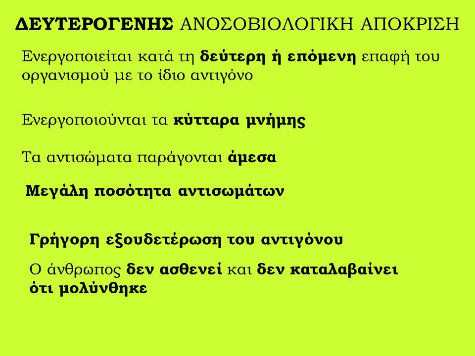 ΔΕΥΤΕΡΟΓΕΝΗΣ ΑΝΟΣΟΒΙΟΛΟΓΙΚΗ ΑΠΟΚΡΙΣΗ