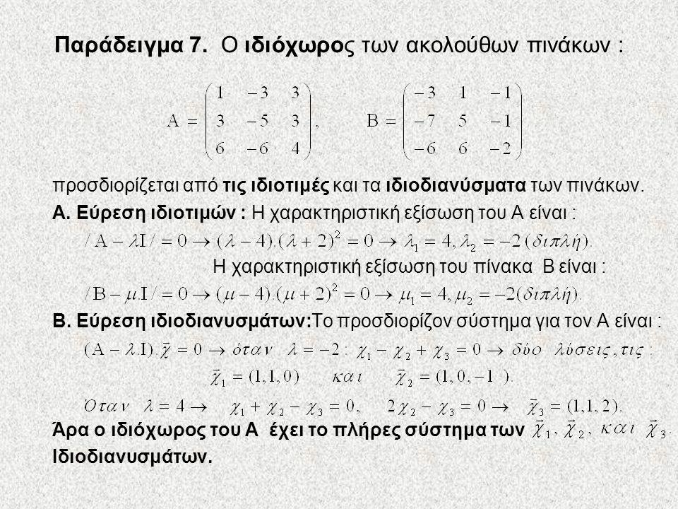 Παράδειγμα 7. Ο ιδιόχωρος των ακολούθων πινάκων :