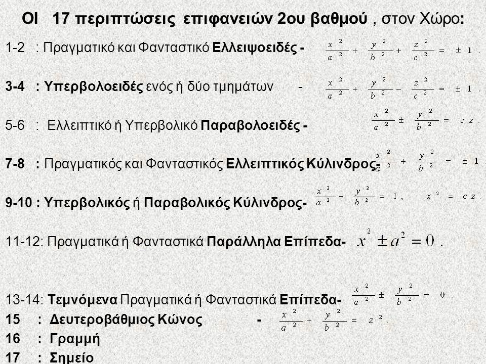OI 17 περιπτώσεις επιφανειών 2ου βαθμού , στον Χώρο: