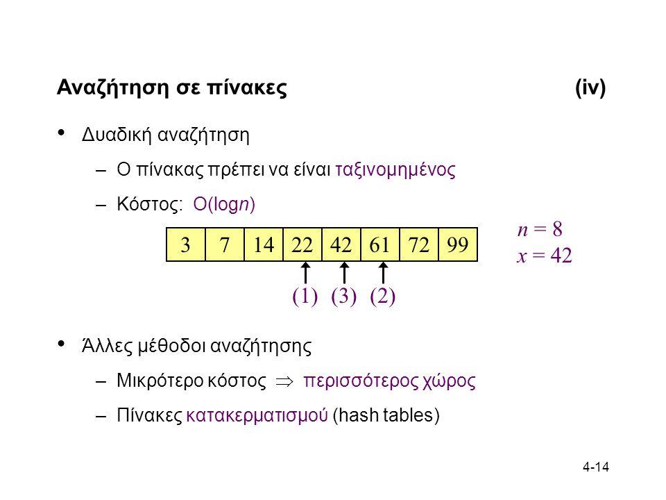 Αναζήτηση σε πίνακες (iv)