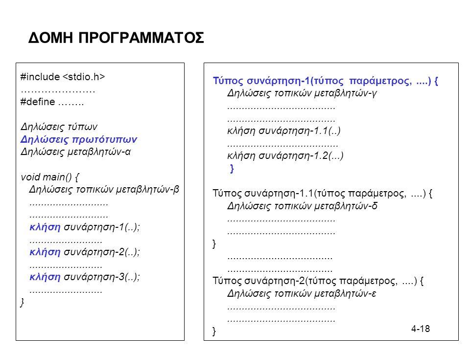 ΔΟΜΗ ΠΡΟΓΡΑΜΜΑΤΟΣ #include <stdio.h>