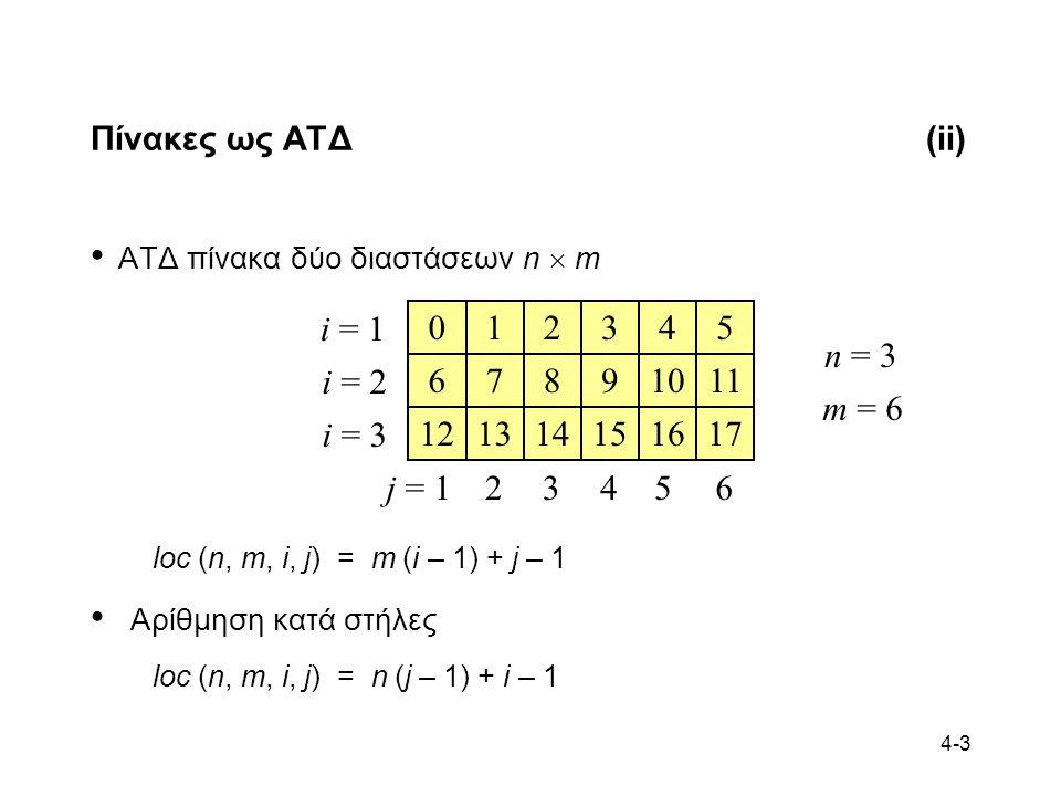 Πίνακες ως ΑΤΔ (ii) ΑΤΔ πίνακα δύο διαστάσεων n  m. 1. 2. 3. 4. 5. 6. 7. 8. 9. 10. 11. 12.