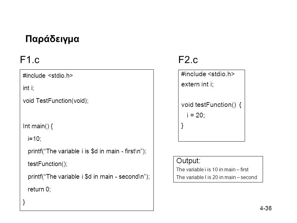 F1.c F2.c Παράδειγμα Output: #include <stdio.h> extern int i;