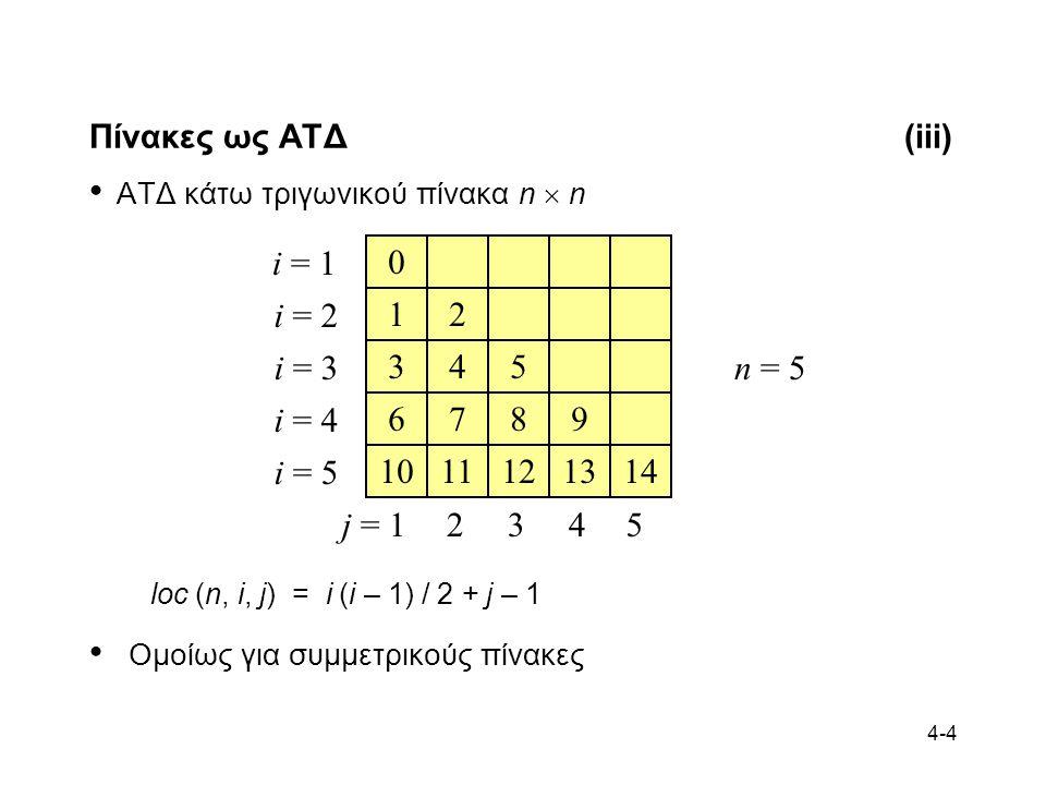 Πίνακες ως ΑΤΔ (iii) ΑΤΔ κάτω τριγωνικού πίνακα n  n. 1. 2. 3. 4. 5. i = 1. i = 2. i = 3. j = 1.