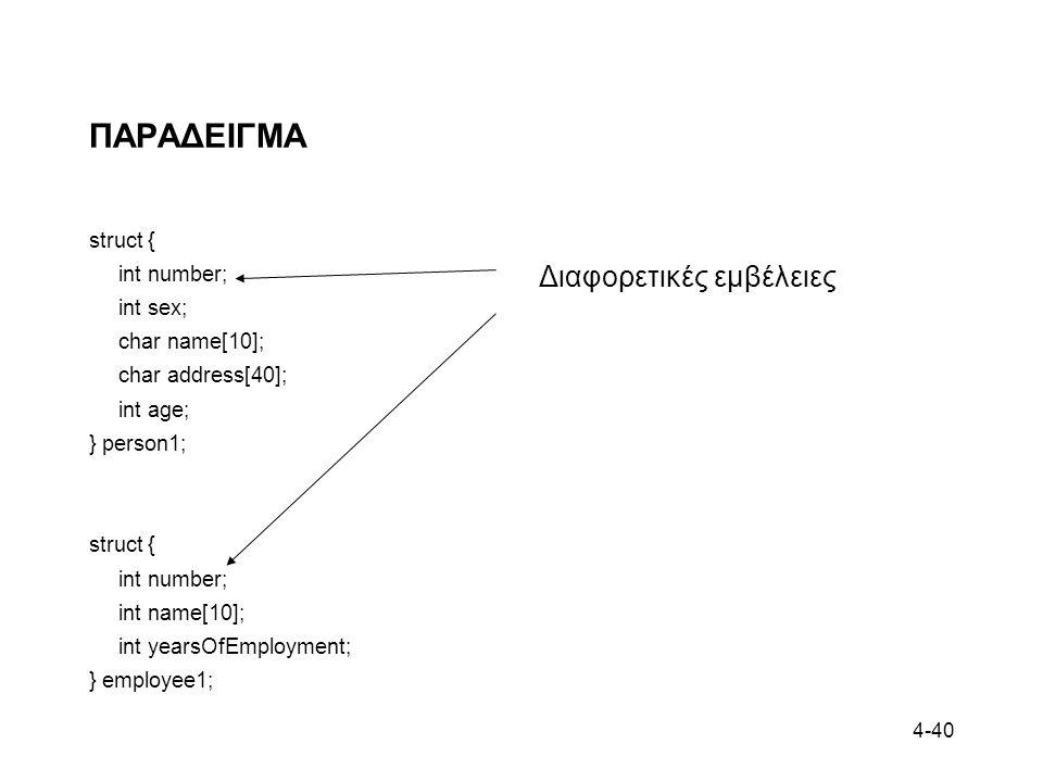 ΠΑΡΑΔΕΙΓΜΑ Διαφορετικές εμβέλειες struct { int number; int sex;