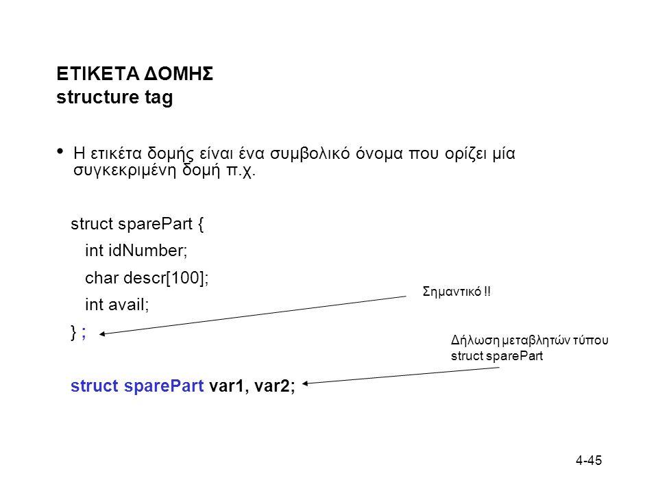 ΕΤΙΚΕΤΑ ΔΟΜΗΣ structure tag