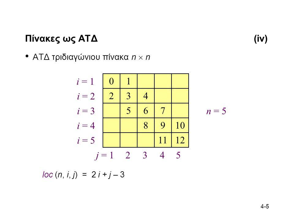 Πίνακες ως ΑΤΔ (iv) ΑΤΔ τριδιαγώνιου πίνακα n  n. 1. 2. 3. 4. 5. 6. 7. i = 1. i = 2. i = 3.