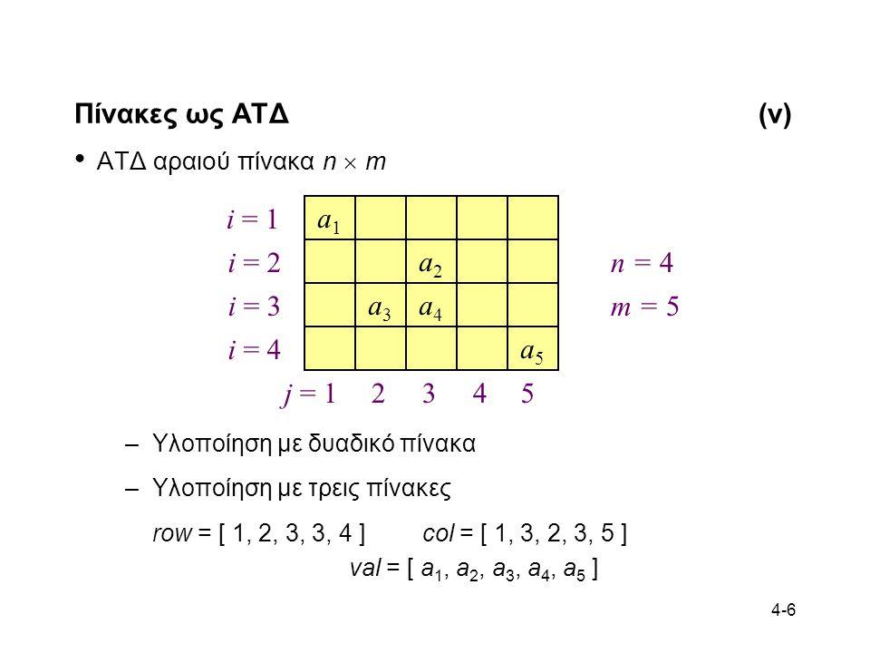 Πίνακες ως ΑΤΔ (v) ΑΤΔ αραιού πίνακα n  m. a1. a2. a3. a4. i = 1. i = 2. i = 3. j = 1. 2.