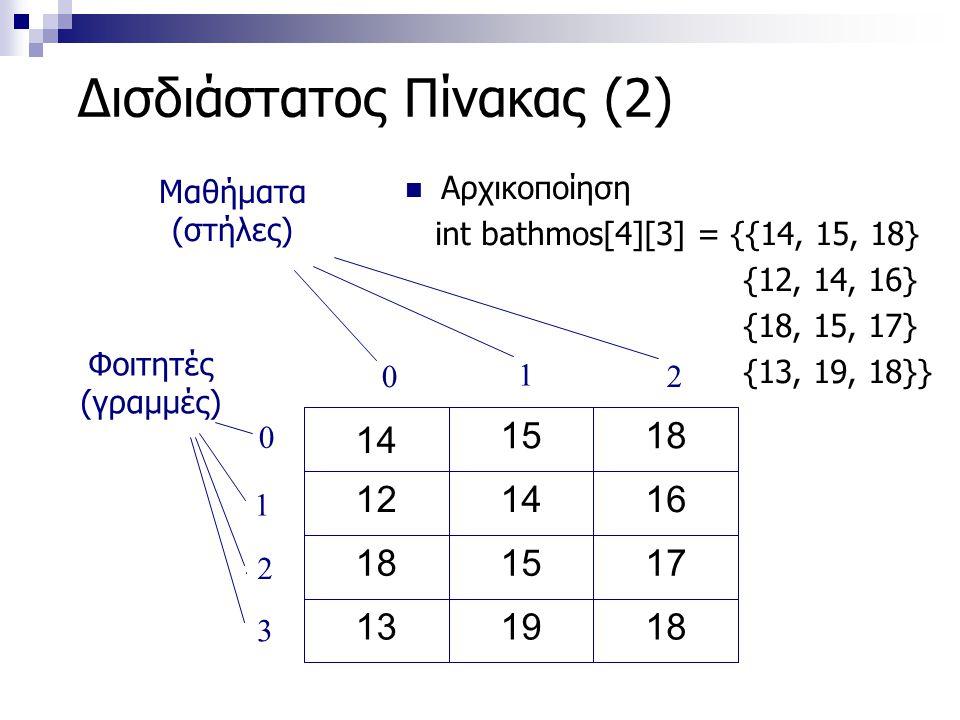 Δισδιάστατος Πίνακας (2)