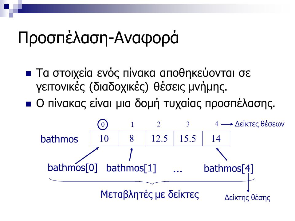 Προσπέλαση-Αναφορά Τα στοιχεία ενός πίνακα αποθηκεύονται σε γειτονικές (διαδοχικές) θέσεις μνήμης. Ο πίνακας είναι μια δομή τυχαίας προσπέλασης.