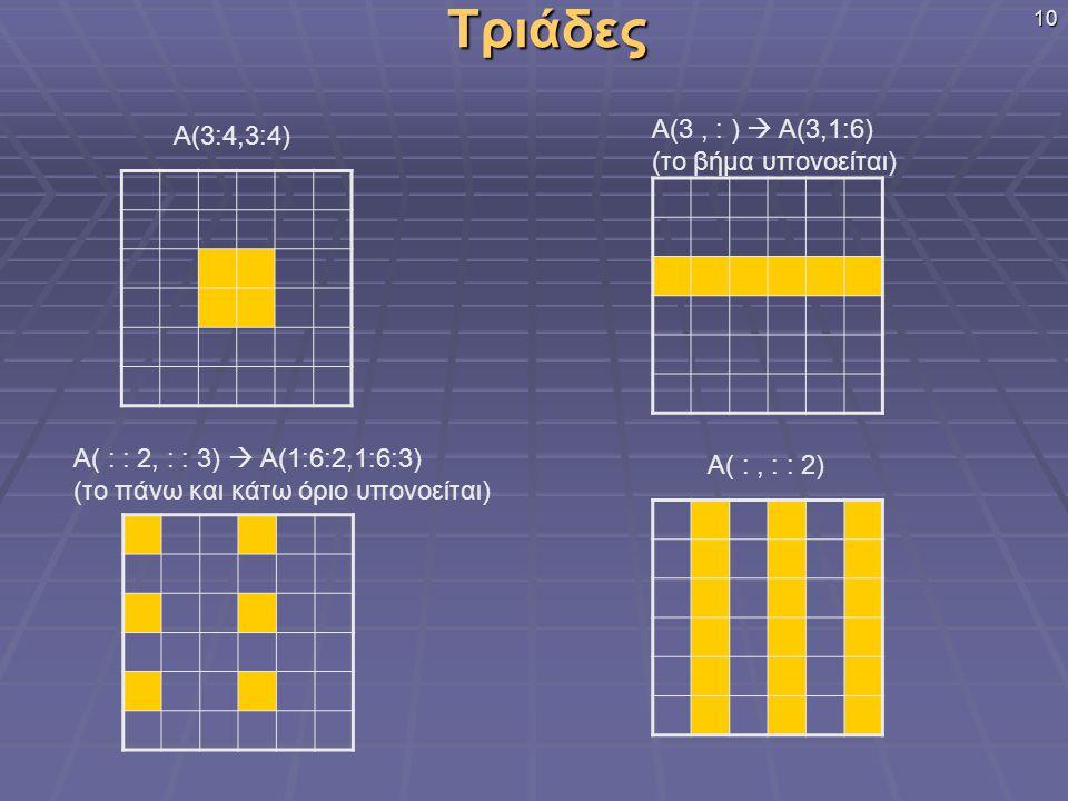 Τριάδες Α(3 , : )  Α(3,1:6) Α(3:4,3:4) (το βήμα υπονοείται)