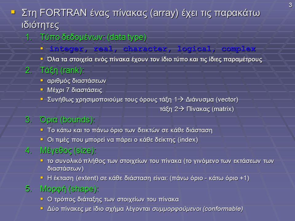 Στη FORTRAN ένας πίνακας (array) έχει τις παρακάτω ιδιότητες