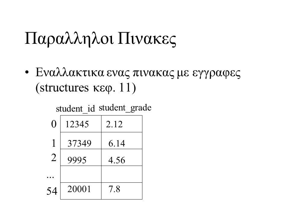Παραλληλοι Πινακες Eναλλακτικα ενας πινακας με εγγραφες (structures κεφ. 11) student_id. student_grade.