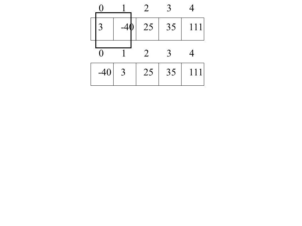 3 -40 1 25 2 111 4 35 -40 3 1 25 2 111 4 35