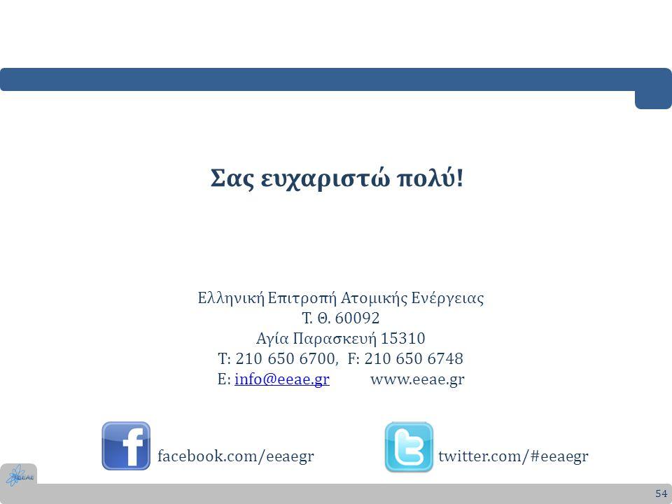 Σας ευχαριστώ πολύ! Ελληνική Επιτροπή Ατομικής Ενέργειας Τ. Θ. 60092