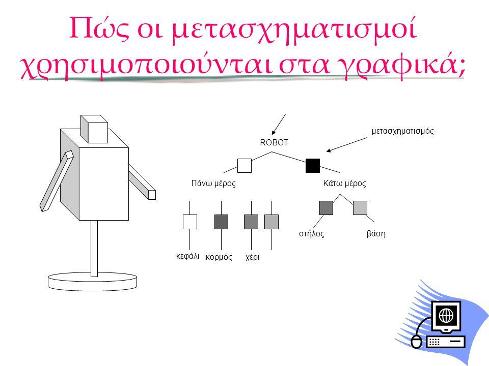 Πώς οι μετασχηματισμοί χρησιμοποιούνται στα γραφικά;
