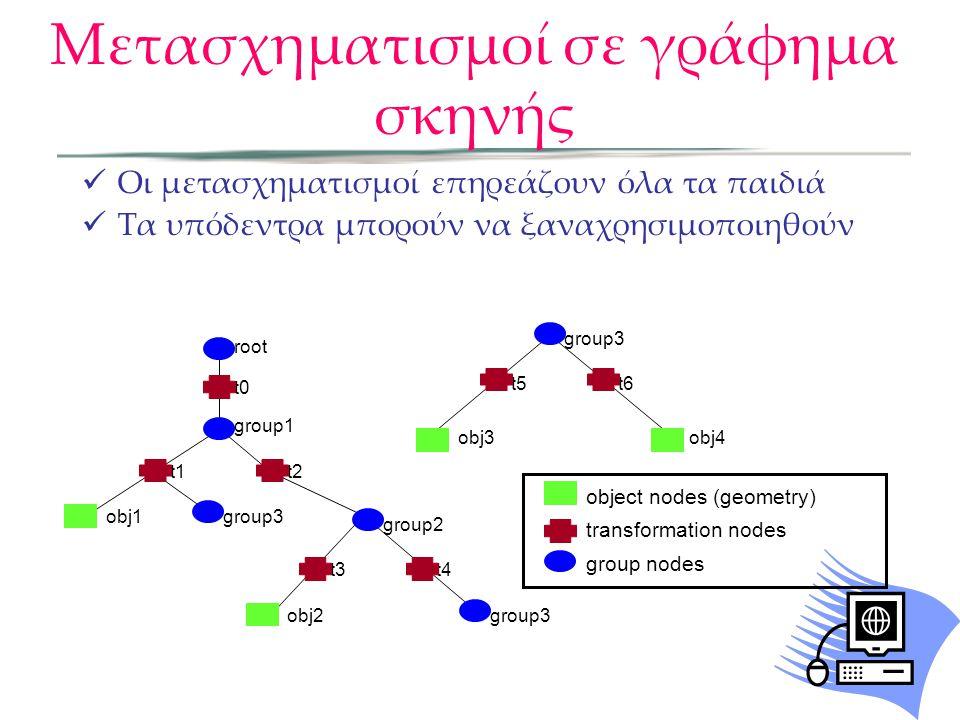 Μετασχηματισμοί σε γράφημα σκηνής