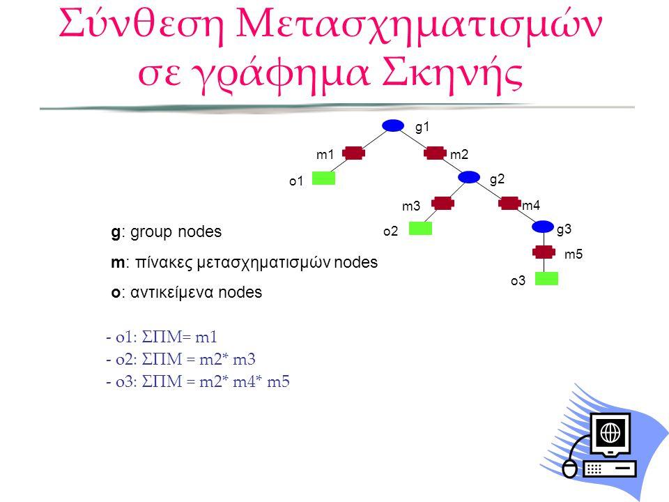Σύνθεση Μετασχηματισμών σε γράφημα Σκηνής